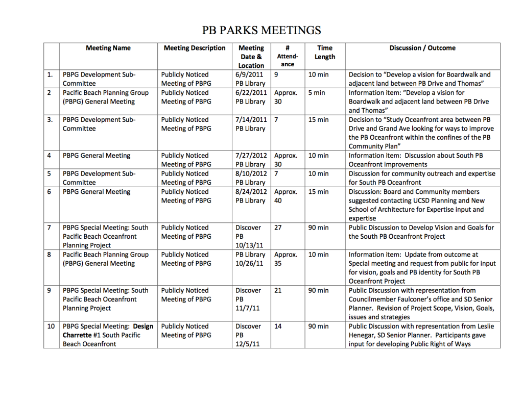 PB_Parks_Meetings_1