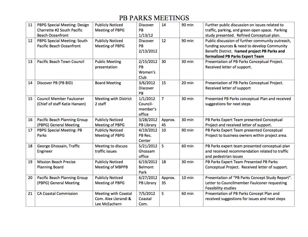 PB_Parks_Meetings_2